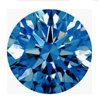 Argyle Coloured Diamonds Review - Blue Diamonds