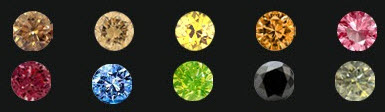 Argyle Coloured Diamonds Review